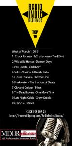 Top 10 MDOR March1, 2016
